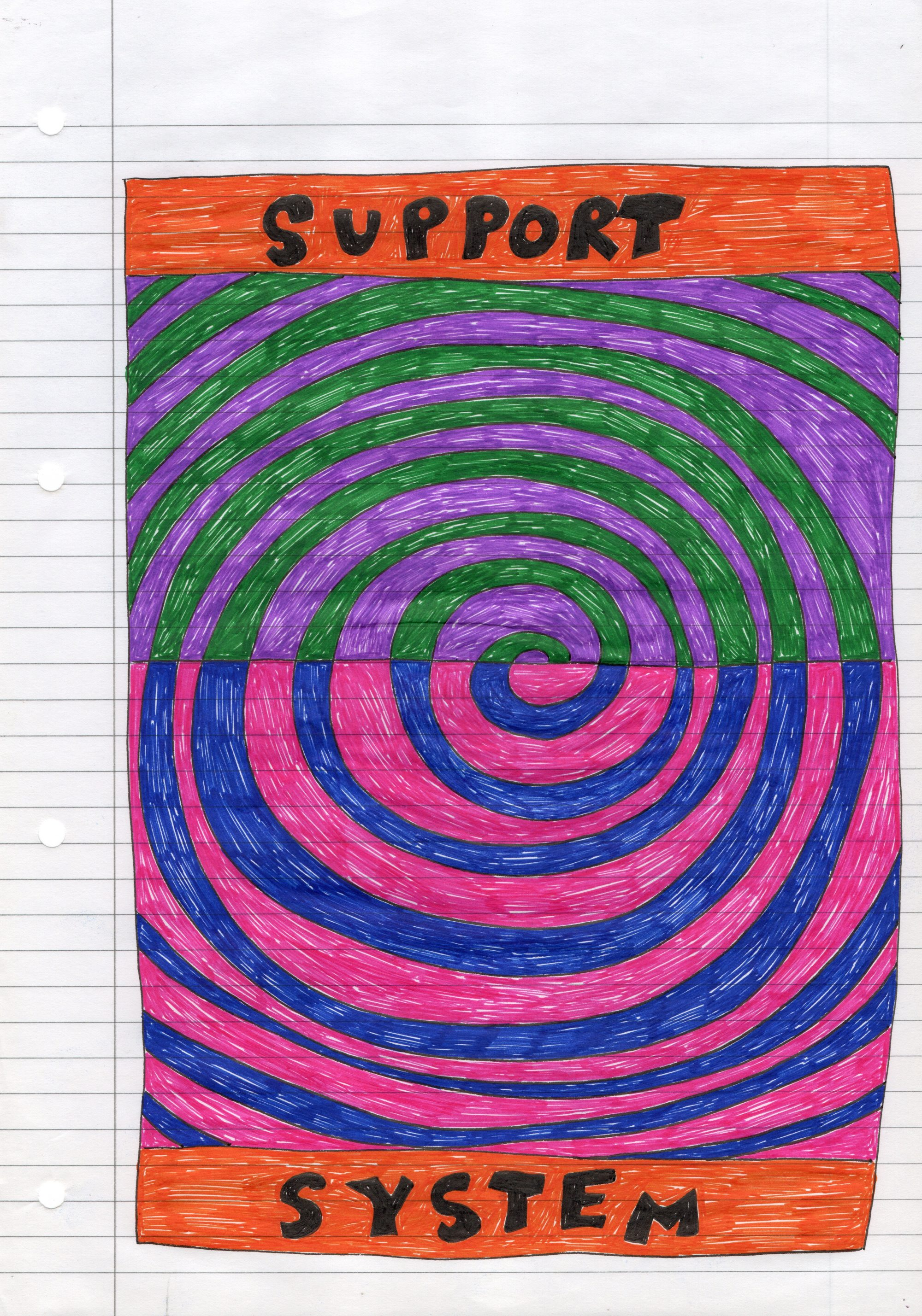 """A sheet of white lined office paper, leaving the margin clear, is filled with a multicoloured pen drawing. Filling the middle is a large spiral cut in half horizontally, with contrasting colours of pink, blue, green and purple filling the spiral on each side. Surrounding this reads: """"SUPPORT SYSTEM"""" in black pen on an orange background."""